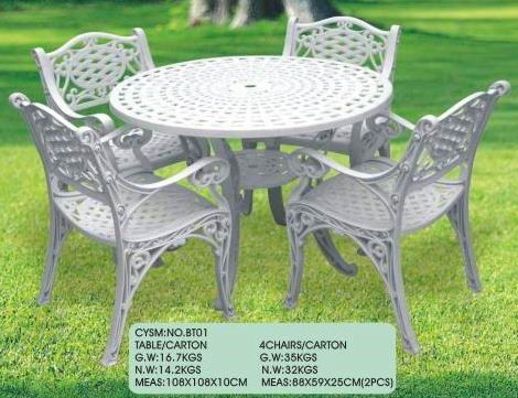Supply Side Reform & Outdoor Furniture